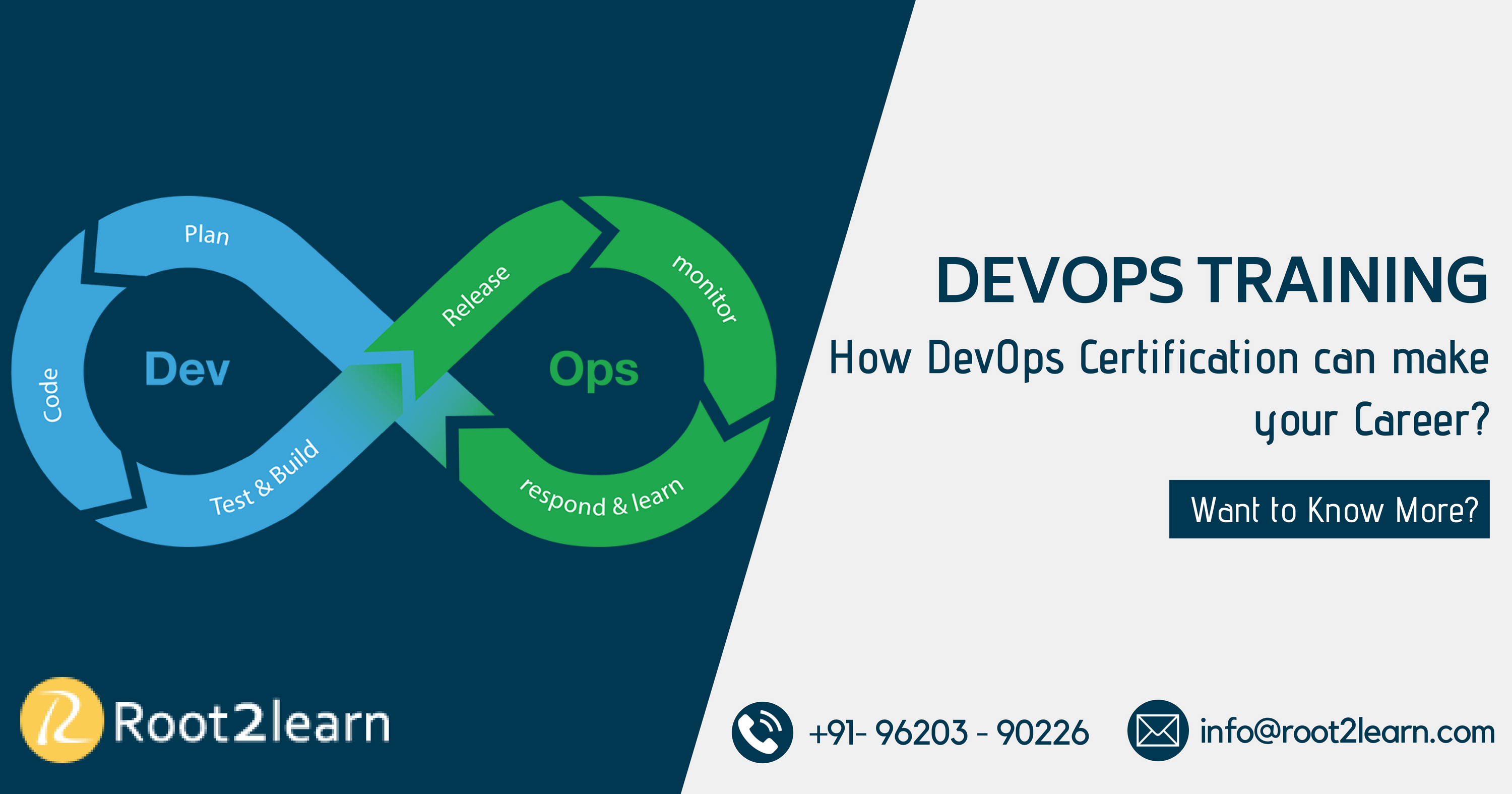 How Devops Certification Can Make Your Career Root2learn